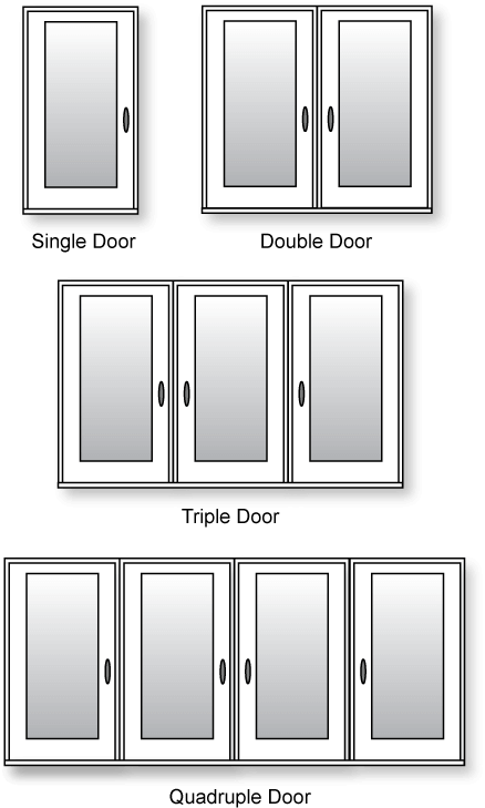 Configuration options for front doors: single door, double door, triple door, quadruple door