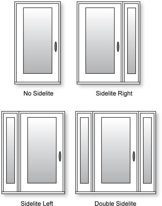 Sidelite options for steel entry doors: no sidelite, sidelite right, sidelite left, double sidelites